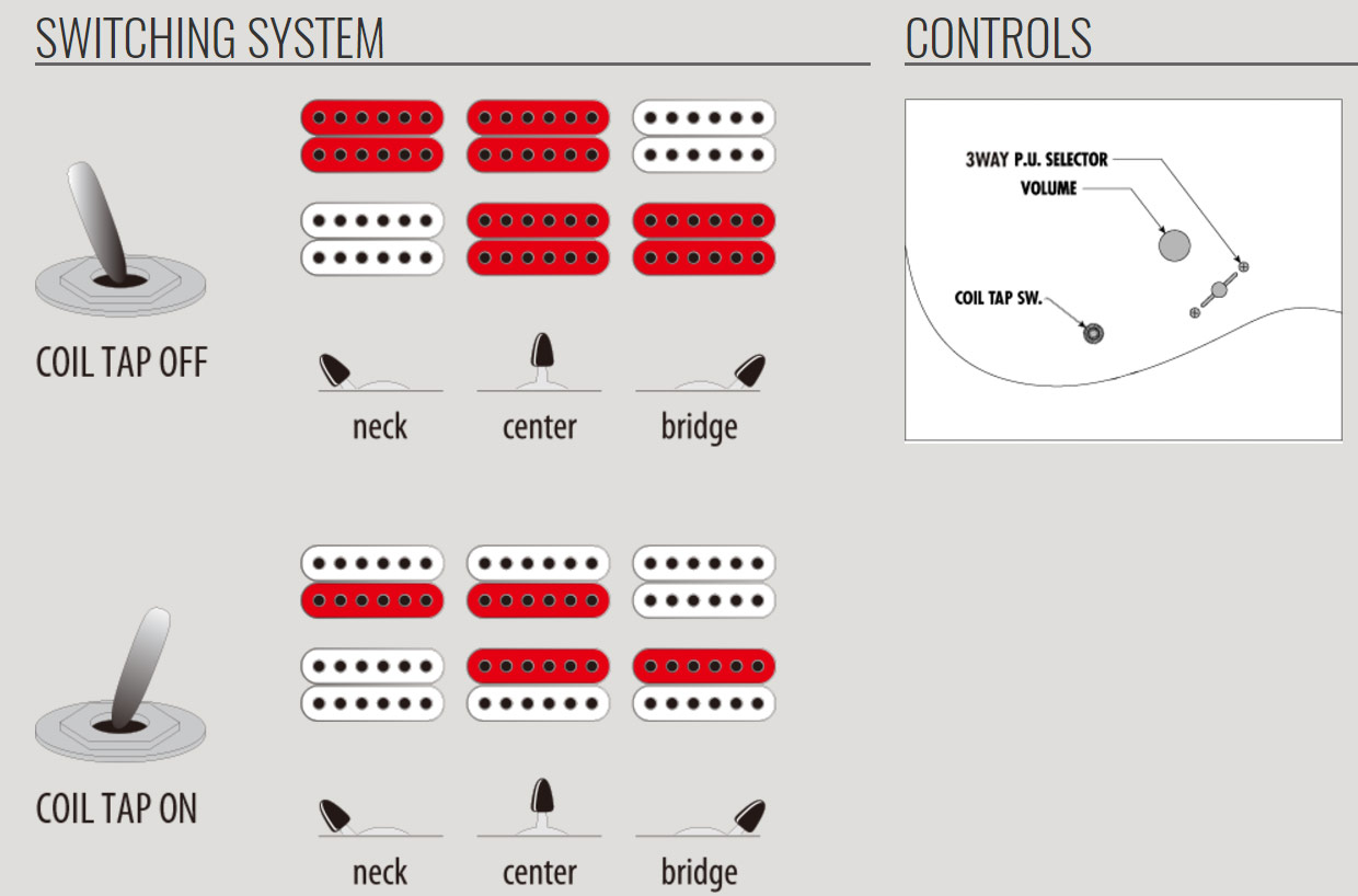 Ibanez Hh Wiring Diagram from www.stars-music.com