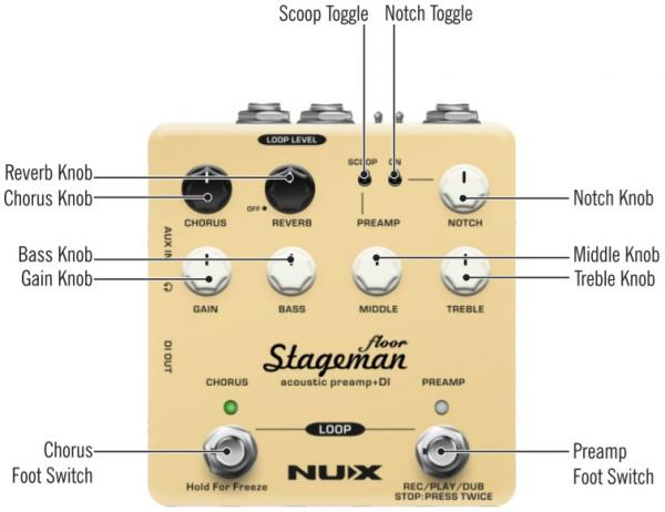 Acoustic preamp Nux                            Stageman Floor NAP-5 Acoustic Preamp & DI
